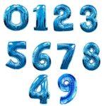 happyballoonru_xfull_digit-blue